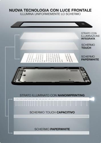 68f285d21ac33d kindle, tablet, wifi, ebook, epub